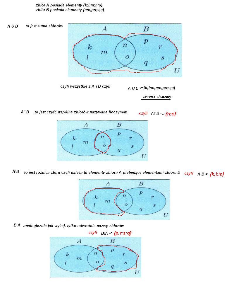 Na diagramie przedstawiono zbiory a i b wyznacz zbiory a u b ab pobierz jpg ccuart Choice Image