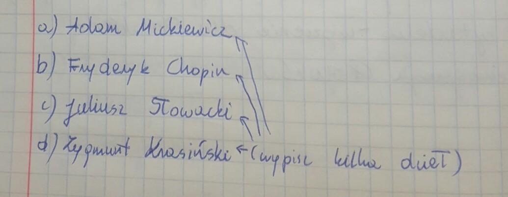 Wypisz Kilka Dzieła Adama Mickiewicza B Fryderyka Chopina C