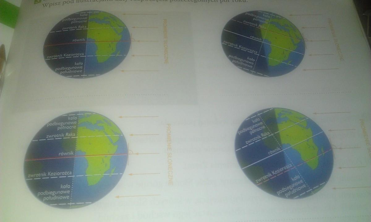 Ilustracje Przedstawiają Oświetlenie Ziemi W Pierwszych
