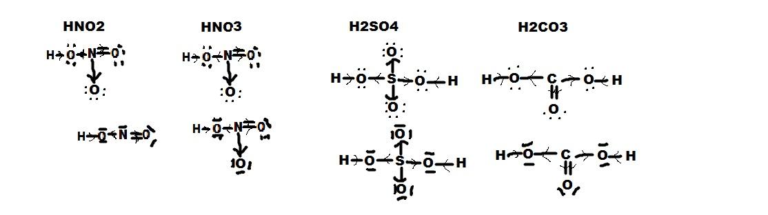 narysować wzory kropkowe i kreskowe hno2 hno3 h2so4 h2co3daje naj