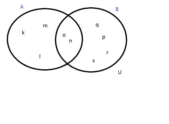 1 diagramie przedstawiono zbiory a i bwyznacz zbiory aub au na diagramie przedstawiono zbiory a i b wyznacz zbiory aub au do dou b ab ba zadanie w zaczniku 2 wyznacz wzory aub au do doub ab ccuart Choice Image