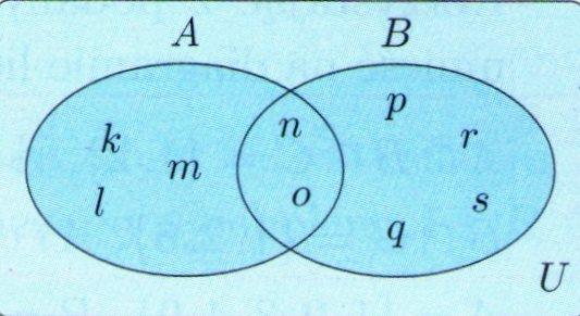 Na diagramie przedstawiono zbiory a i b wyznacz zbiory a u b ab na diagramie przedstawiono zbiory a i b wyznacz zbiory a u b ab ab ba dodaje skan diagramu d prosibym o rozwizanie i wytumaczenie o co w tym ccuart Choice Image