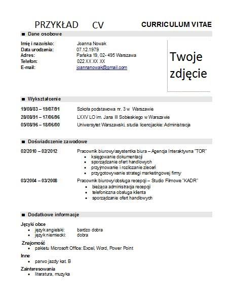 Curriculum Vitae Zadane