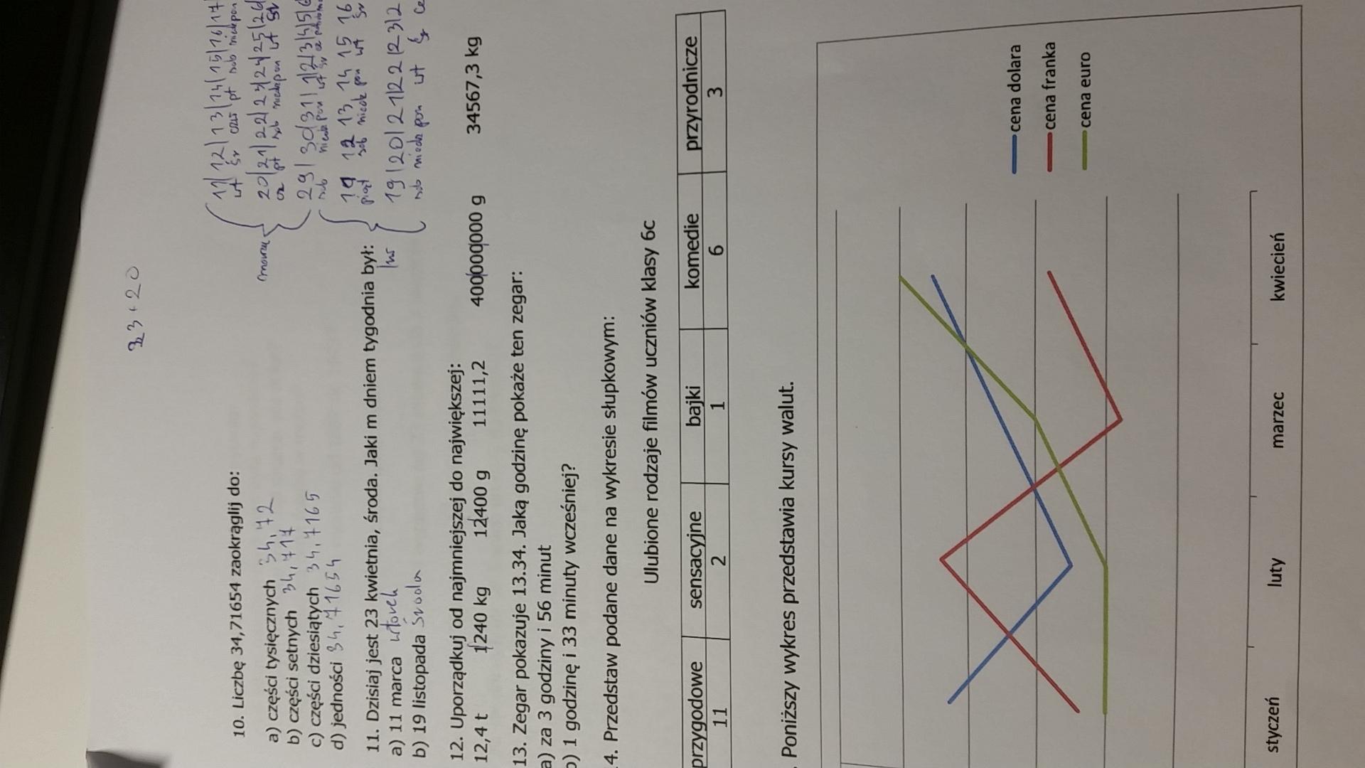 liczby na co dzień klasa 6 sprawdzian pdf