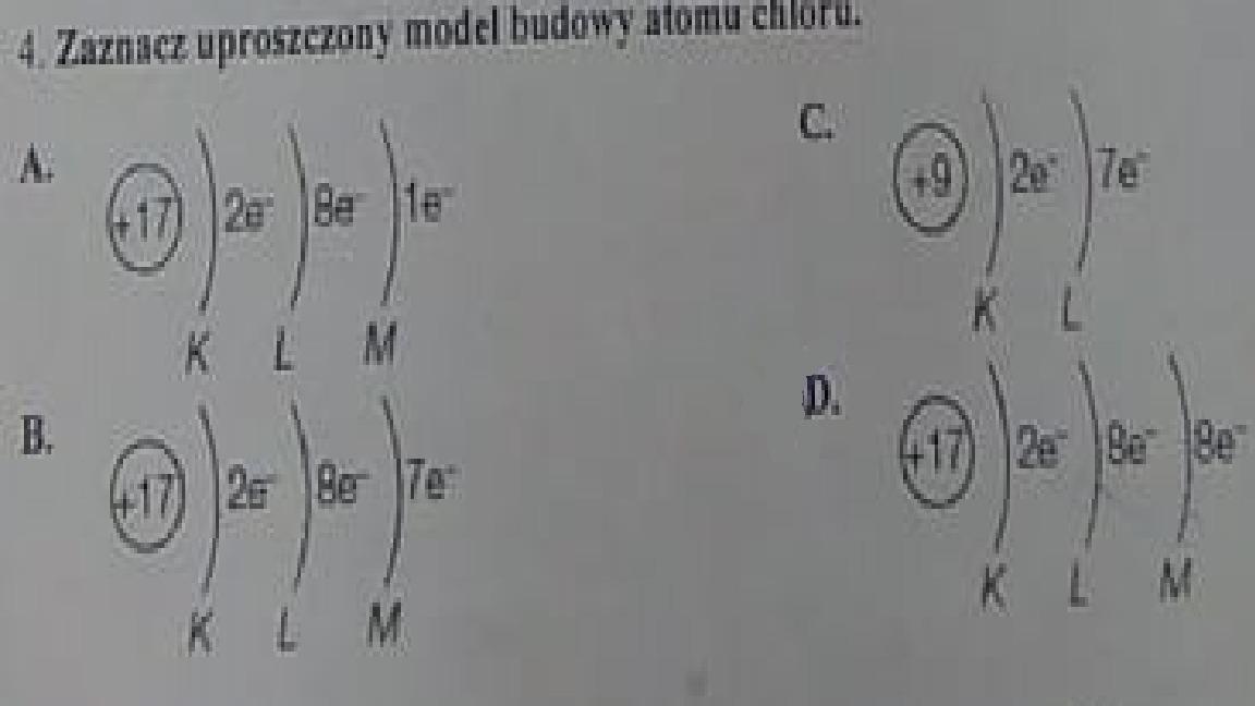 Zaznacz uproszczony model budowy atomu chloru I sodu - Brainly.pl