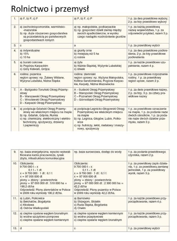 rolnictwo i przemysł polski sprawdzian klasa 7 pdf