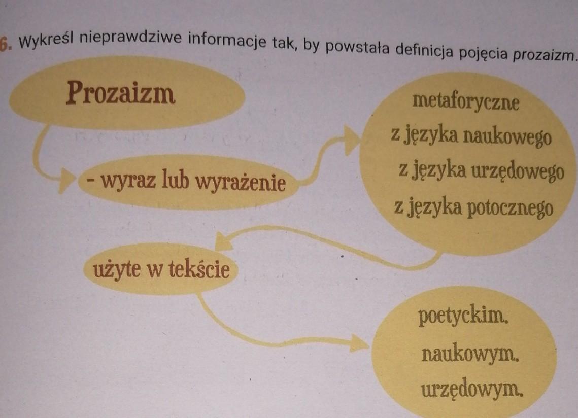 Znalezione obrazy dla zapytania: prozaizm