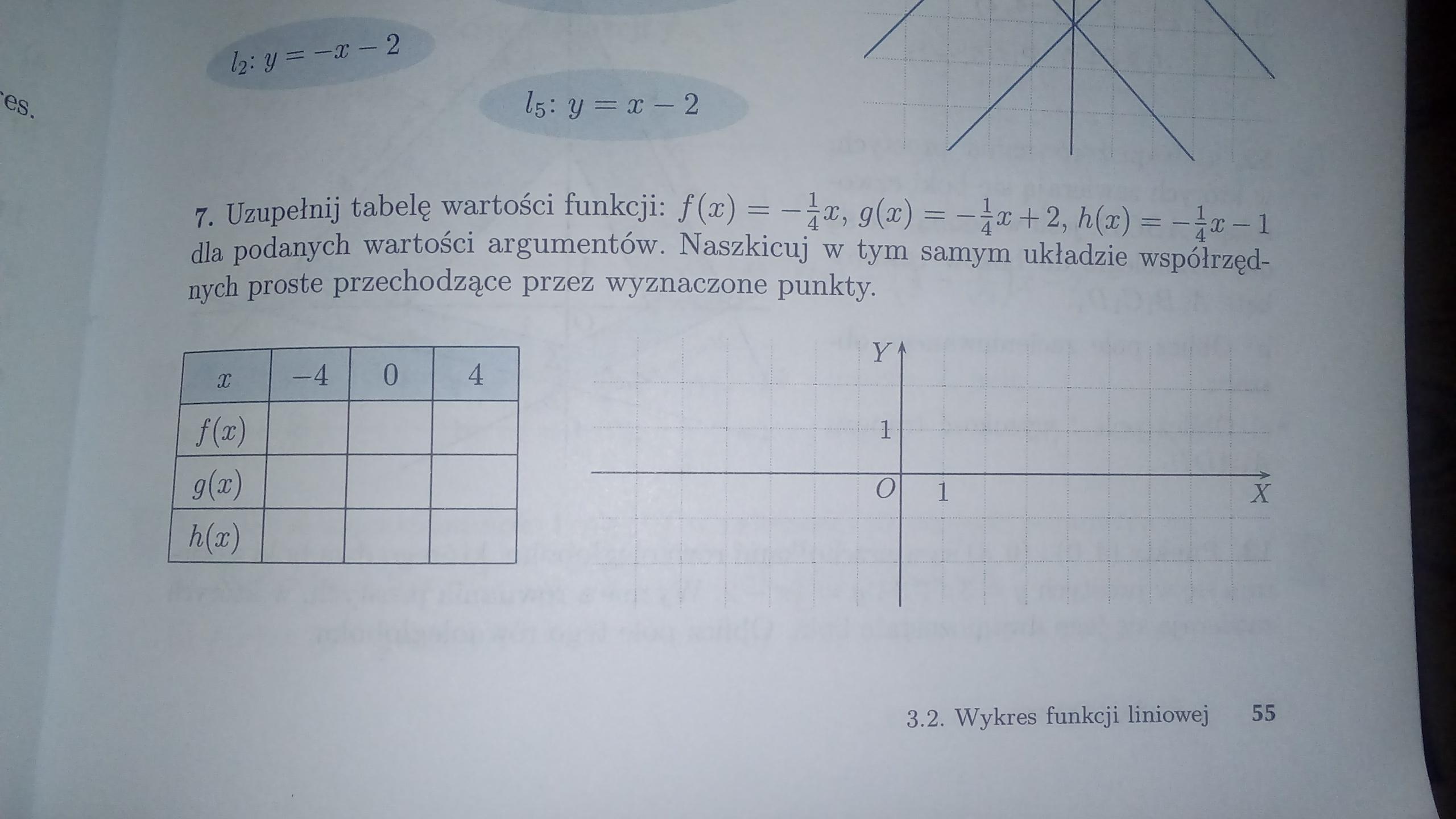 Uzupełnij tabelę wartości funkcji: f(x)=-1/4x , g(x)=-1/4x ...