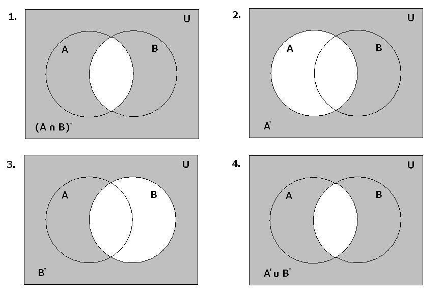 Dane s dwa niepuste i nierozczne zbiory a i b zawarte w pewnej pobierz jpg ccuart Choice Image