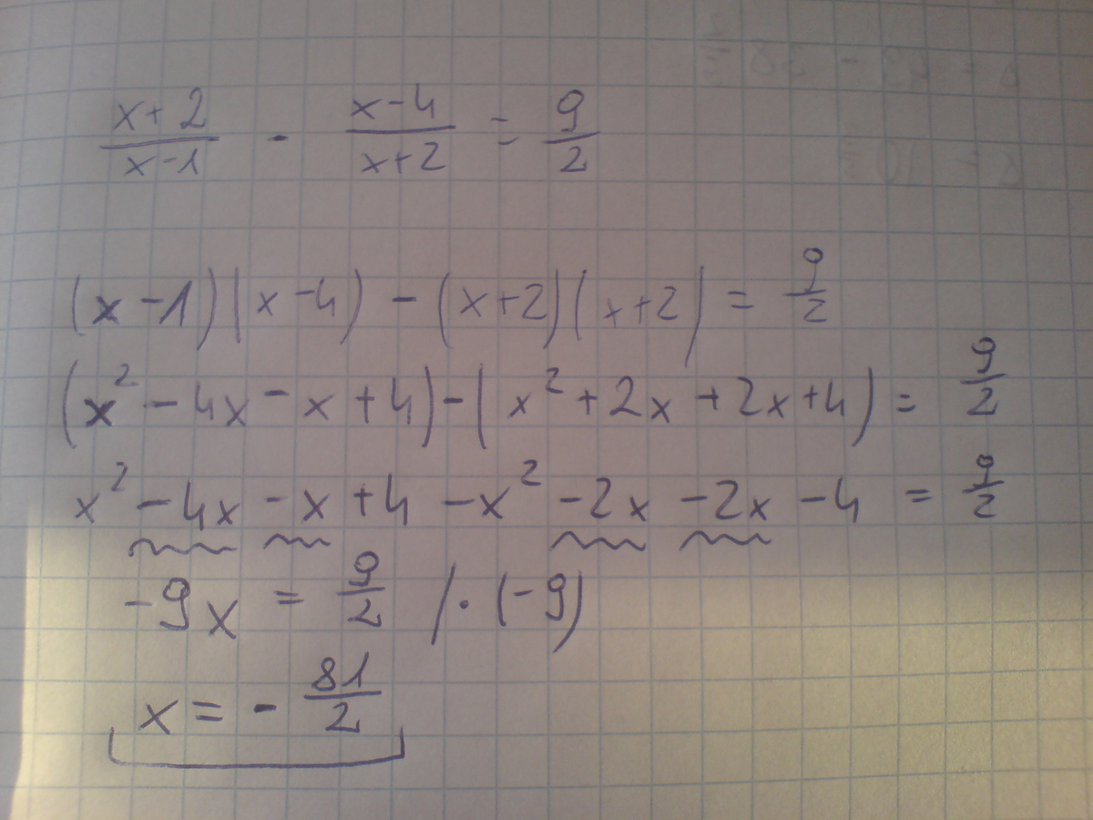 SOLUTION Find the inverse of each function Is the