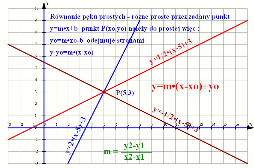�z,a��-yb�9�oz/i�f�x�~{�X+��ߚ�_Funkcjaliniowaprzyjmujewartościujemnetylkodlaargumentówzprzedziału