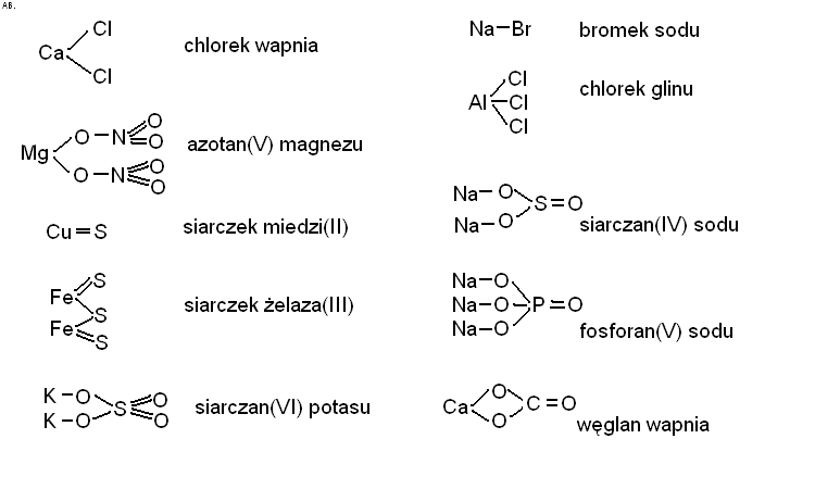 Ammonium Sulfate NH42SO4 Molecular Weight  EndMemo