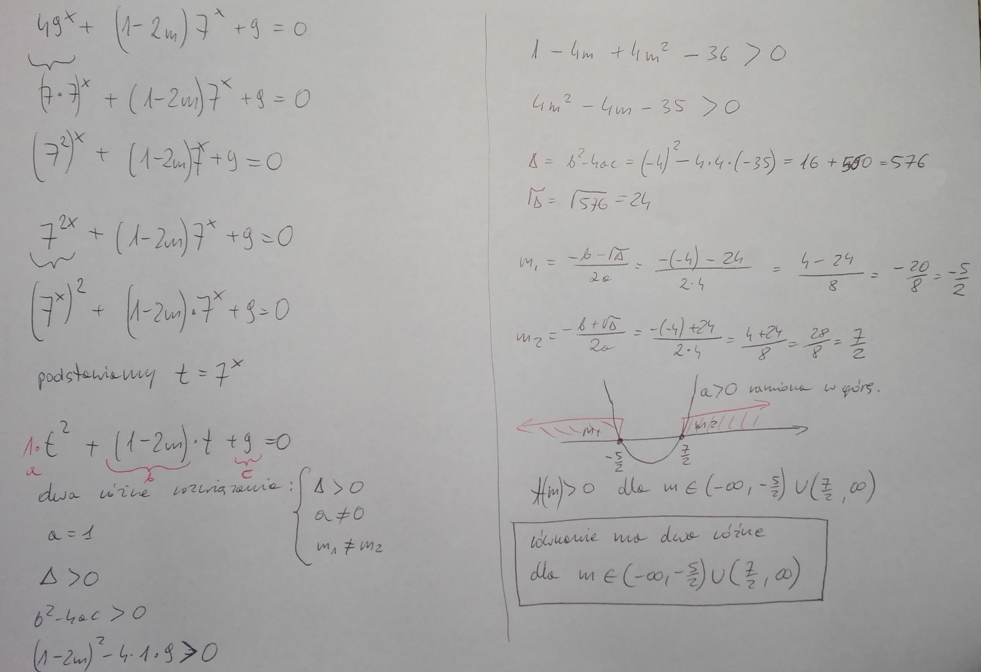 Funkcja kwadratowa z parametrem pdf files