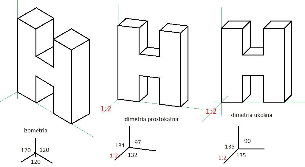 Narysuj Litere H W Izometrii I Aksonometrii Ukośnej Brainlypl