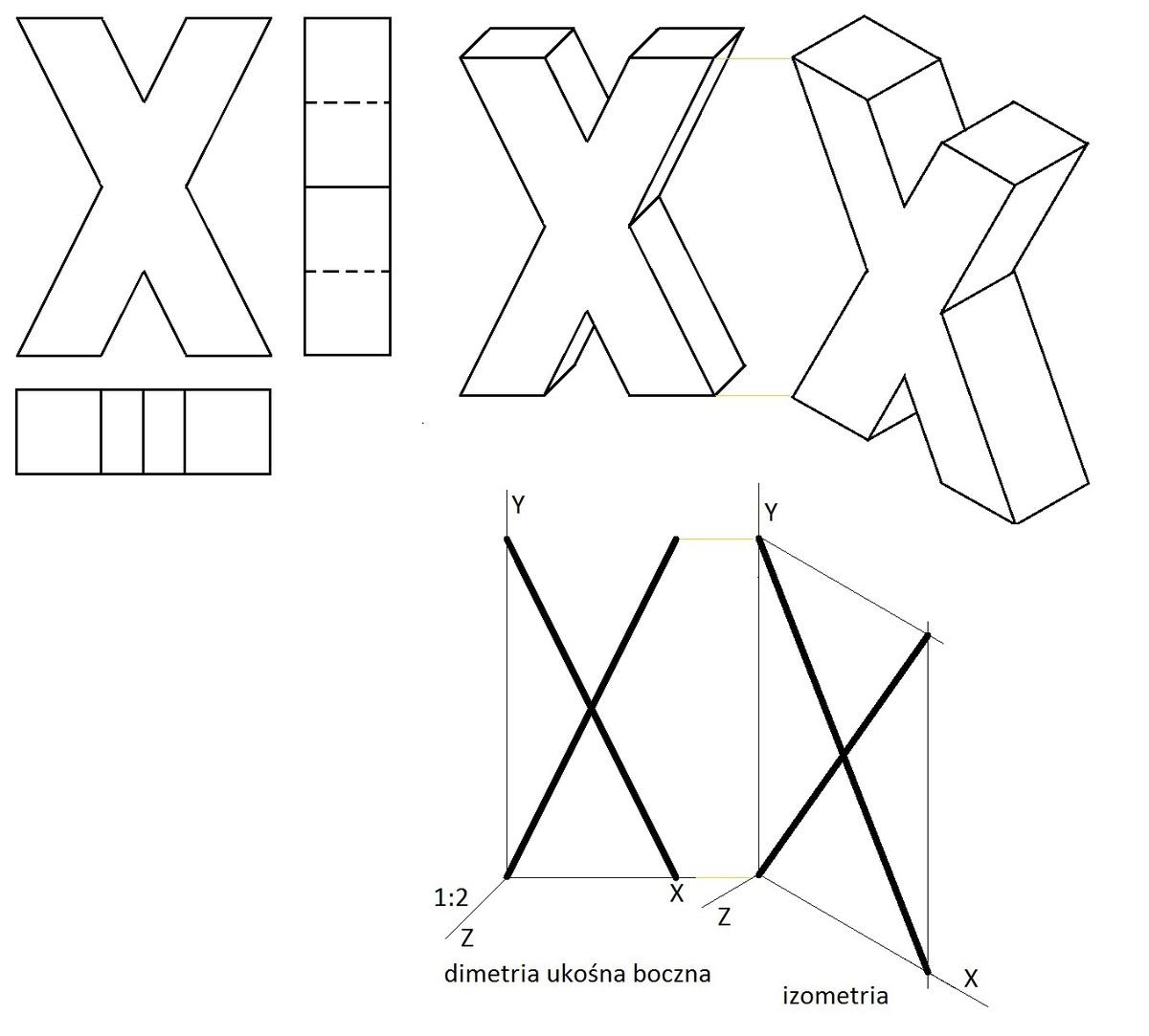 Przedstaw Literę X W Izometri I Dimetri Ukosnej Brainlypl